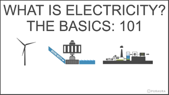 what is electricity and how is it produced